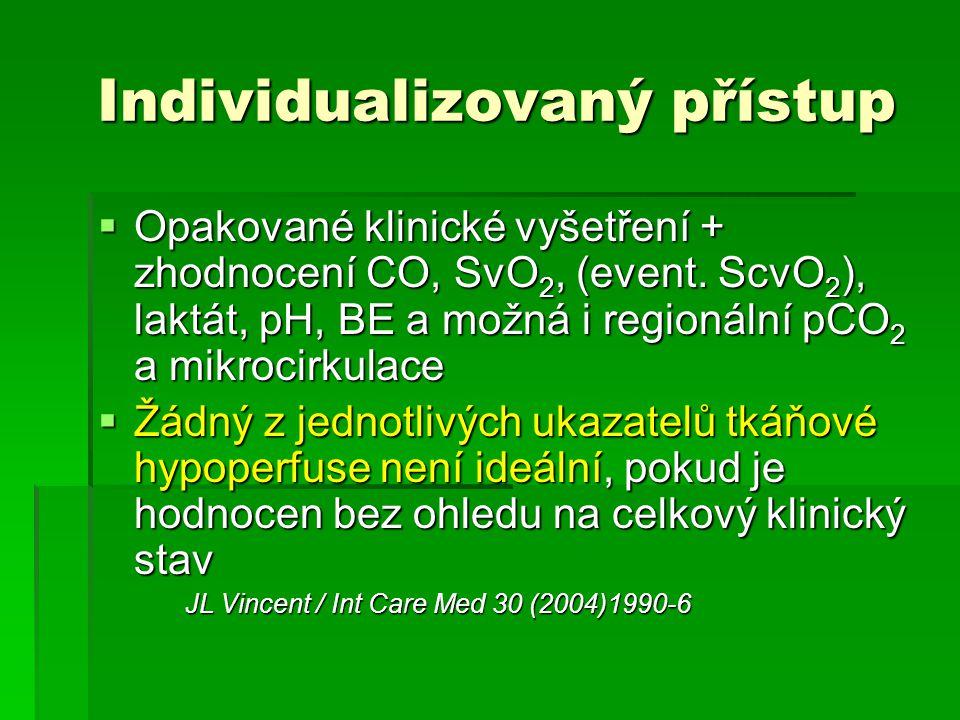 Individualizovaný přístup Individualizovaný přístup  Opakované klinické vyšetření + zhodnocení CO, SvO 2, (event. ScvO 2 ), laktát, pH, BE a možná i