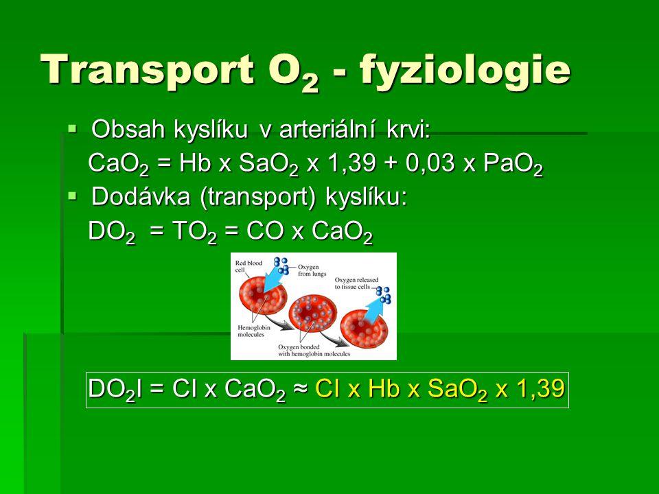 Transport O 2 - fyziologie  Obsah kyslíku v arteriální krvi: CaO 2 = Hb x SaO 2 x 1,39 + 0,03 x PaO 2 CaO 2 = Hb x SaO 2 x 1,39 + 0,03 x PaO 2  Dodá