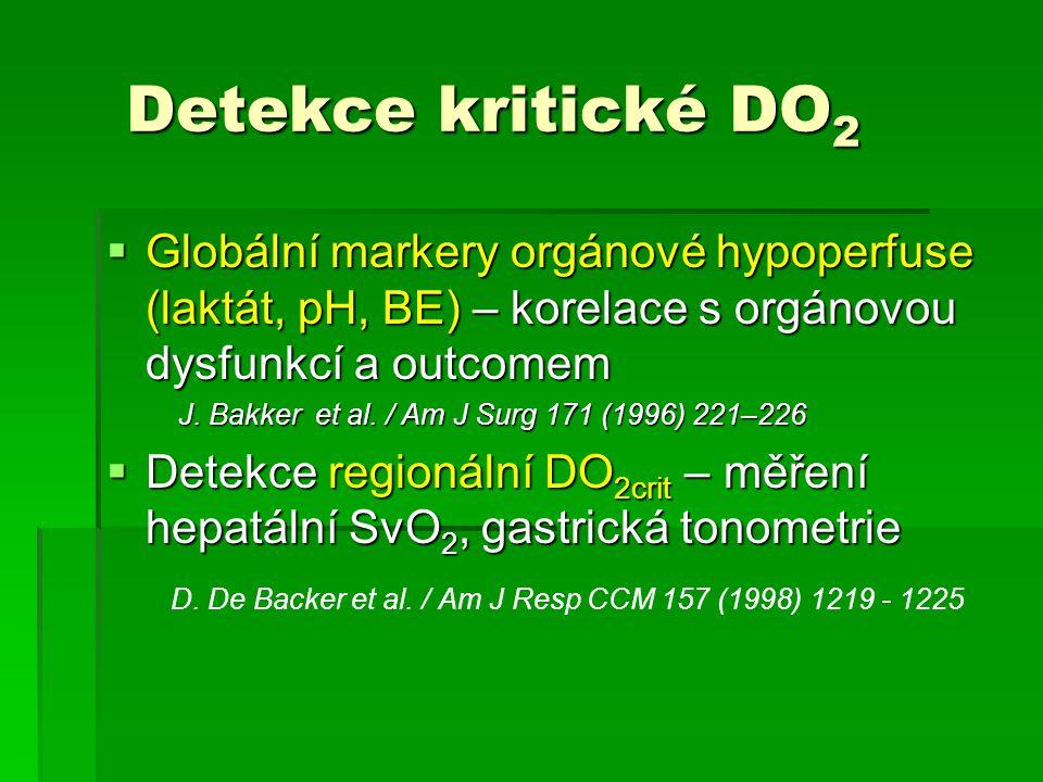 Detekce kritické DO 2 Detekce kritické DO 2  Globální markery orgánové hypoperfuse (laktát, pH, BE) – korelace s orgánovou dysfunkcí a outcomem J. Ba