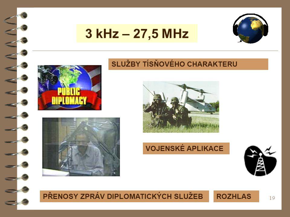 19 3 kHz – 27,5 MHz PŘENOSY ZPRÁV DIPLOMATICKÝCH SLUŽEB SLUŽBY TÍSŇOVÉHO CHARAKTERU VOJENSKÉ APLIKACE ROZHLAS