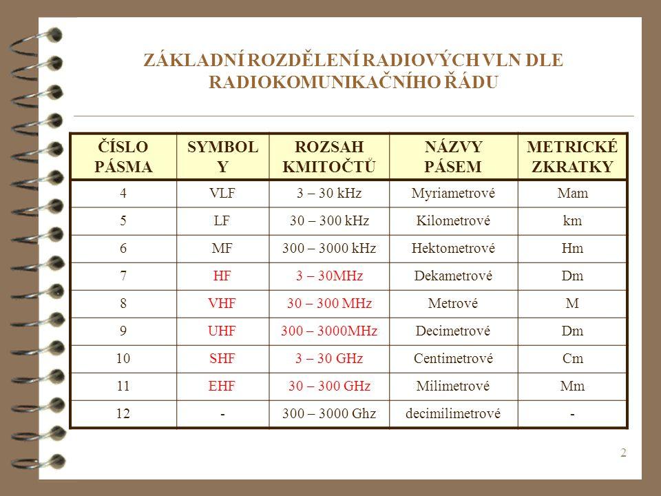 2 ČÍSLO PÁSMA SYMBOL Y ROZSAH KMITOČTŮ NÁZVY PÁSEM METRICKÉ ZKRATKY 4VLF3 – 30 kHzMyriametrovéMam 5LF30 – 300 kHzKilometrovékm 6MF300 – 3000 kHzHektom