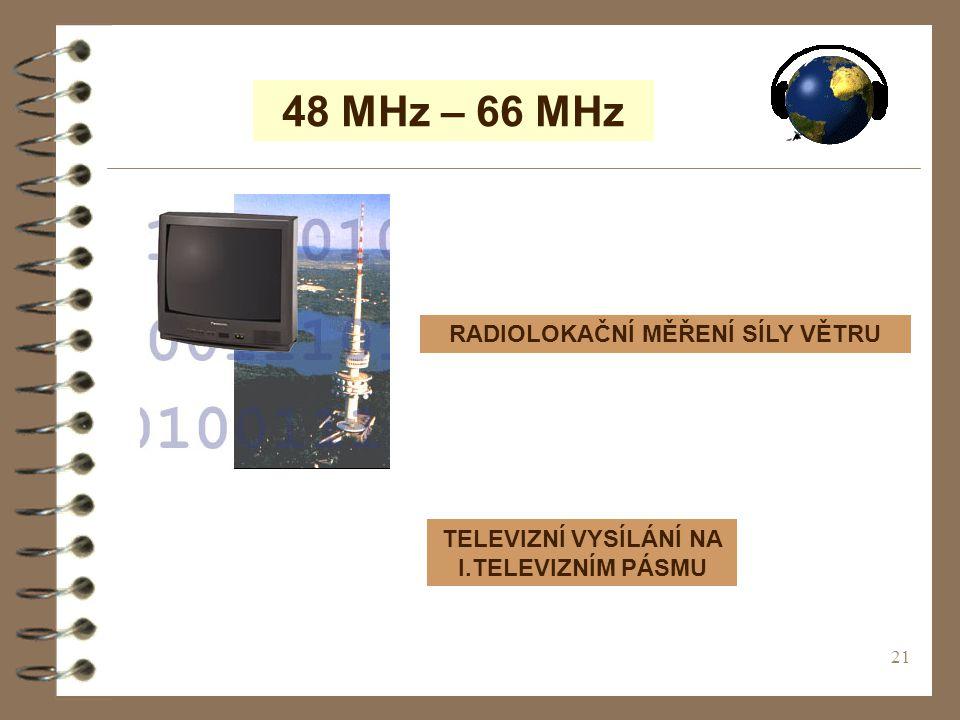 21 48 MHz – 66 MHz TELEVIZNÍ VYSÍLÁNÍ NA I.TELEVIZNÍM PÁSMU RADIOLOKAČNÍ MĚŘENÍ SÍLY VĚTRU