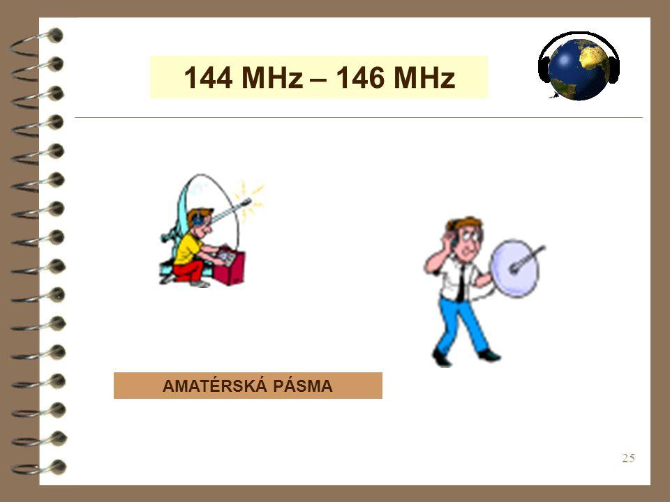 25 144 MHz – 146 MHz AMATÉRSKÁ PÁSMA