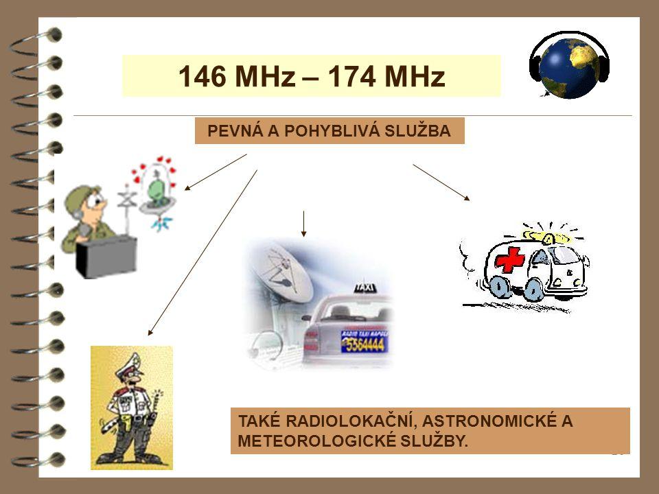 26 146 MHz – 174 MHz PEVNÁ A POHYBLIVÁ SLUŽBA TAKÉ RADIOLOKAČNÍ, ASTRONOMICKÉ A METEOROLOGICKÉ SLUŽBY.