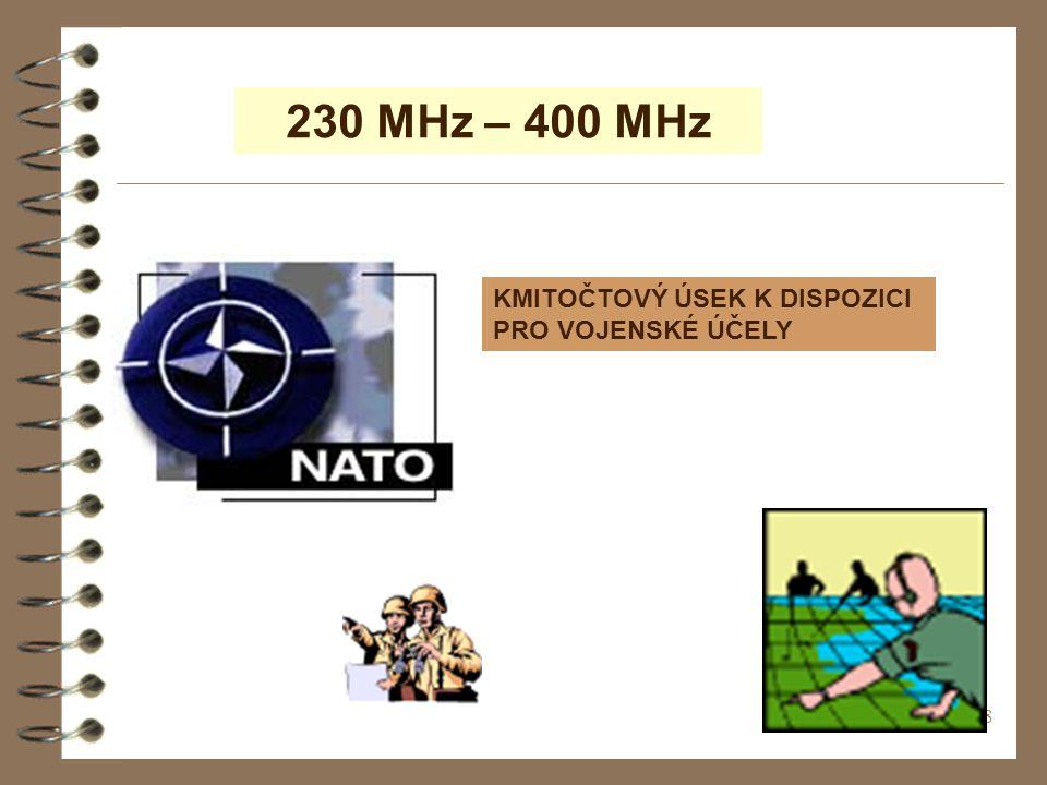 28 230 MHz – 400 MHz KMITOČTOVÝ ÚSEK K DISPOZICI PRO VOJENSKÉ ÚČELY