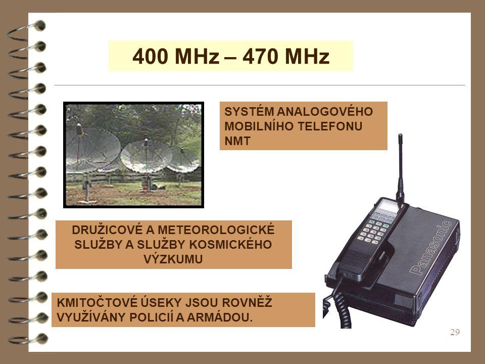 29 400 MHz – 470 MHz DRUŽICOVÉ A METEOROLOGICKÉ SLUŽBY A SLUŽBY KOSMICKÉHO VÝZKUMU SYSTÉM ANALOGOVÉHO MOBILNÍHO TELEFONU NMT KMITOČTOVÉ ÚSEKY JSOU ROV