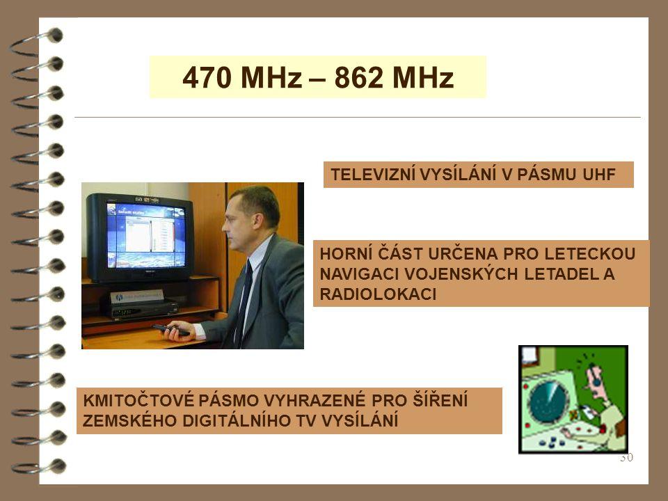 30 470 MHz – 862 MHz KMITOČTOVÉ PÁSMO VYHRAZENÉ PRO ŠÍŘENÍ ZEMSKÉHO DIGITÁLNÍHO TV VYSÍLÁNÍ TELEVIZNÍ VYSÍLÁNÍ V PÁSMU UHF HORNÍ ČÁST URČENA PRO LETEC