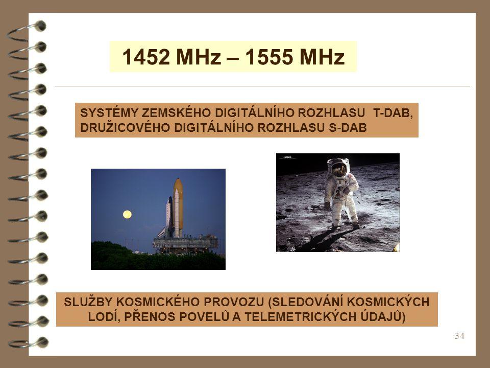 34 1452 MHz – 1555 MHz SYSTÉMY ZEMSKÉHO DIGITÁLNÍHO ROZHLASU T-DAB, DRUŽICOVÉHO DIGITÁLNÍHO ROZHLASU S-DAB SLUŽBY KOSMICKÉHO PROVOZU (SLEDOVÁNÍ KOSMIC