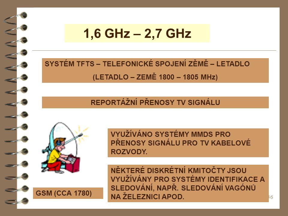 36 1,6 GHz – 2,7 GHz SYSTÉM TFTS – TELEFONICKÉ SPOJENÍ ZĚMĚ – LETADLO (LETADLO – ZEMĚ 1800 – 1805 MHz) REPORTÁŽNÍ PŘENOSY TV SIGNÁLU VYUŽÍVÁNO SYSTÉMY