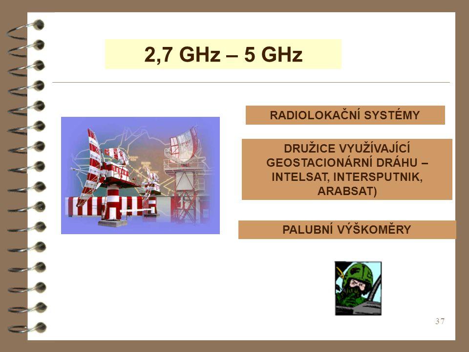 37 2,7 GHz – 5 GHz RADIOLOKAČNÍ SYSTÉMY DRUŽICE VYUŽÍVAJÍCÍ GEOSTACIONÁRNÍ DRÁHU – INTELSAT, INTERSPUTNIK, ARABSAT) PALUBNÍ VÝŠKOMĚRY
