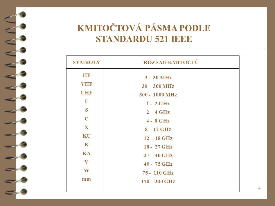 4 KMITOČTOVÁ PÁSMA PODLE STANDARDU 521 IEEE SYMBOLYROZSAH KMITOČTŮ HF VHF UHF L C S X KU K KA V W mm 3 - 30 MHz 30 - 300 MHz 300 - 1000 MHz 1 - 2 GHz