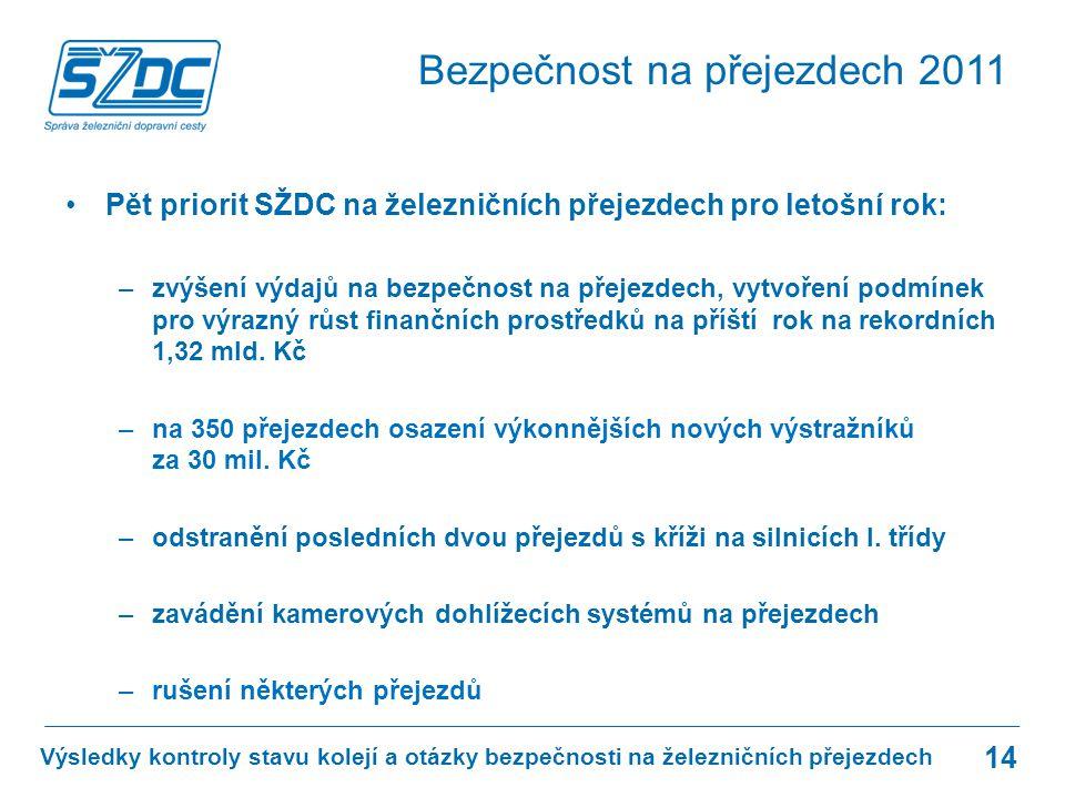 V České republice je největší hustota železnice a také největší hustota silničních přejezdů – to vede k omezení plynulosti dopravy Srovnání: –ČR: jeden přejezd na 10 km 2 –Německo: jeden přejezd na 20 km 2 –ČR: jeden přejezd na 1300 obyvatel –Německo: jeden přejezd na 5000 obyvatel –ČR: na deseti kilometrech 9 přejezdů –Německo: na deseti kilometrech 5 přejezdů 15 Výsledky kontroly stavu kolejí a otázky bezpečnosti na železničních přejezdech Rušení některých přejezdů