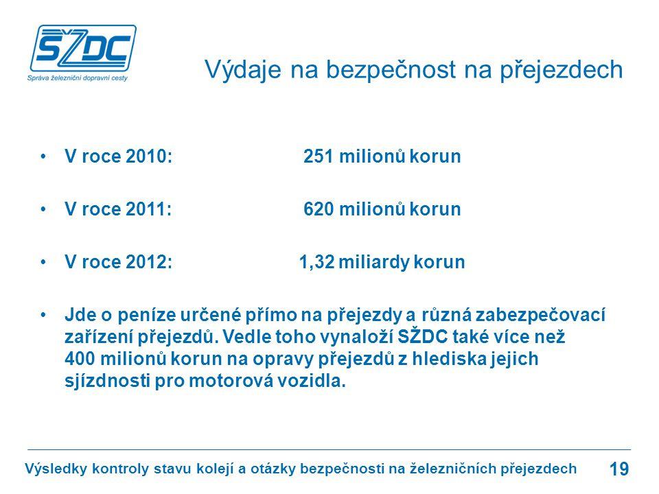 V říjnu 2010 zahájena analýza stavu zabezpečení přejezdů Jedním z výsledků je rozhodnutí zmodernizovat poslední přejezdy s kříži na silnicích I.