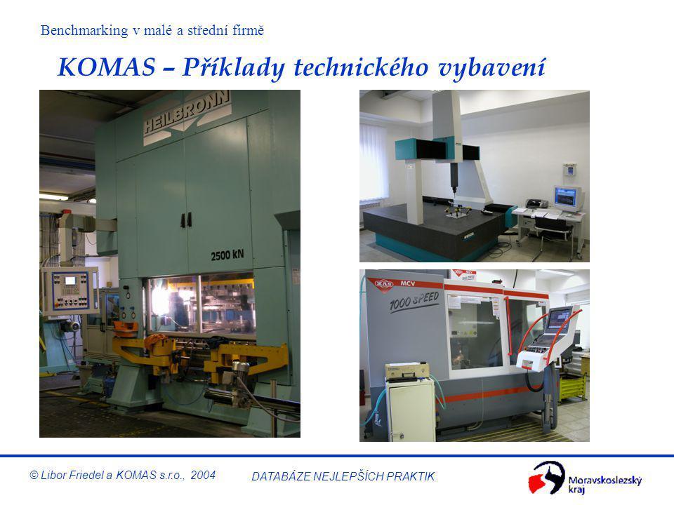 Benchmarking v malé a střední firmě © Libor Friedel a KOMAS s.r.o., 2004 DATABÁZE NEJLEPŠÍCH PRAKTIK KOMAS – Výrobní možnosti nástrojárny Výroba postu