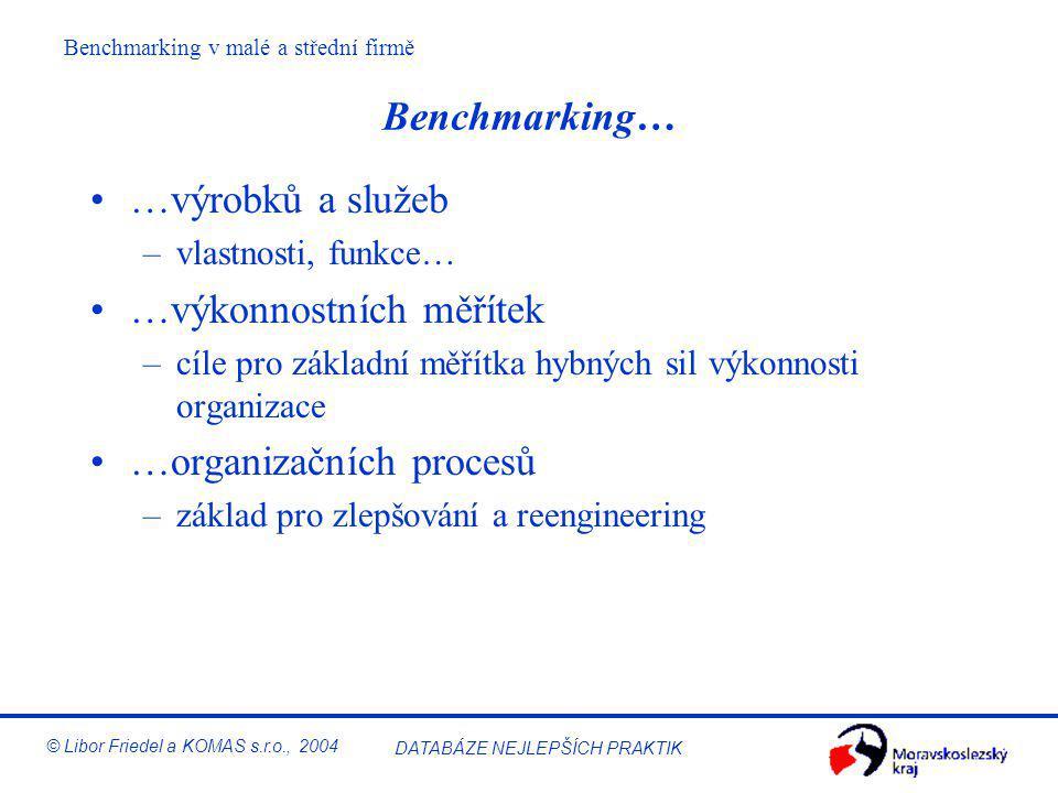 Benchmarking v malé a střední firmě © Libor Friedel a KOMAS s.r.o., 2004 DATABÁZE NEJLEPŠÍCH PRAKTIK Benchmarking je......akce, odhalující specifické