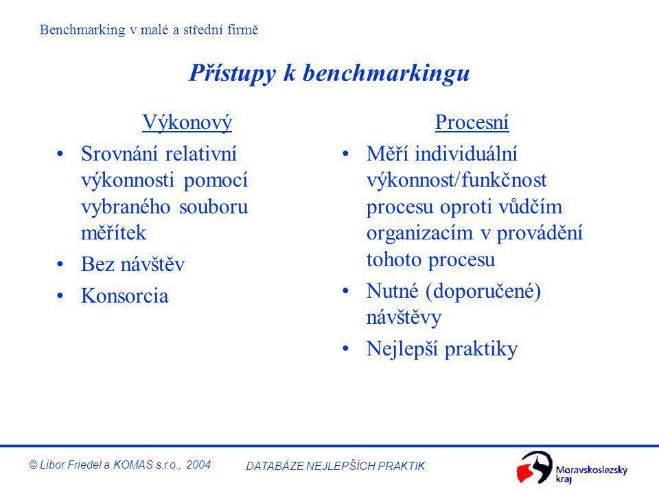 Benchmarking v malé a střední firmě © Libor Friedel a KOMAS s.r.o., 2004 DATABÁZE NEJLEPŠÍCH PRAKTIK Benchmarking… …výrobků a služeb –vlastnosti, funk