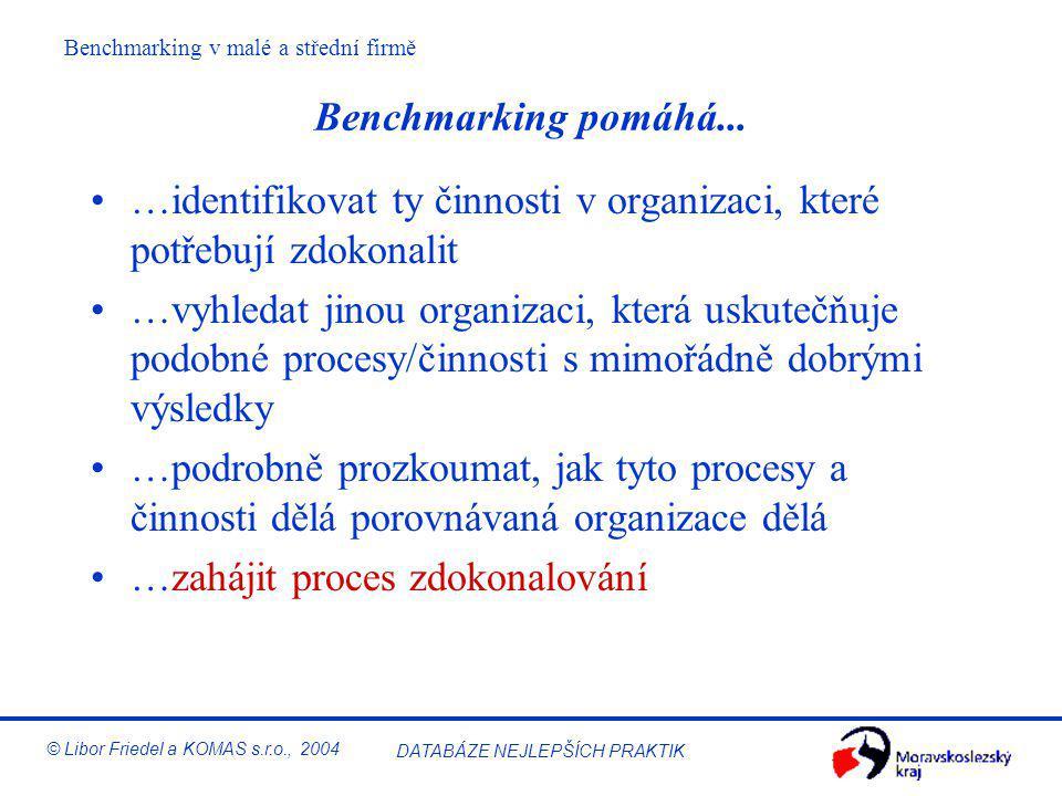 Benchmarking v malé a střední firmě © Libor Friedel a KOMAS s.r.o., 2004 DATABÁZE NEJLEPŠÍCH PRAKTIK Typy benchmarkingu Interní –Srovnává podobné činn