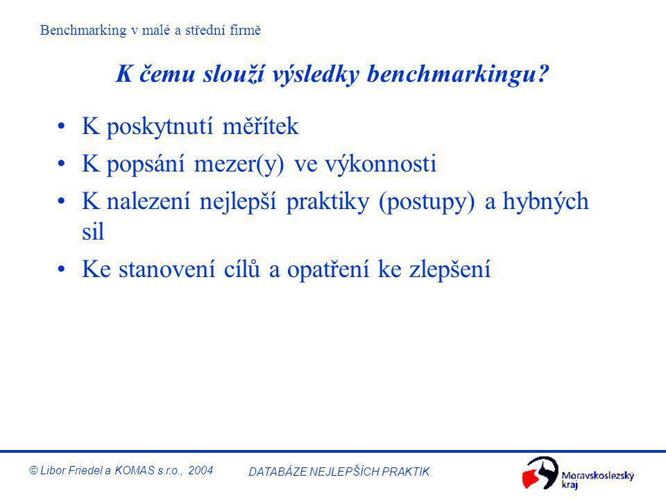 Benchmarking v malé a střední firmě © Libor Friedel a KOMAS s.r.o., 2004 DATABÁZE NEJLEPŠÍCH PRAKTIK Benchmarking pomáhá... …identifikovat ty činnosti