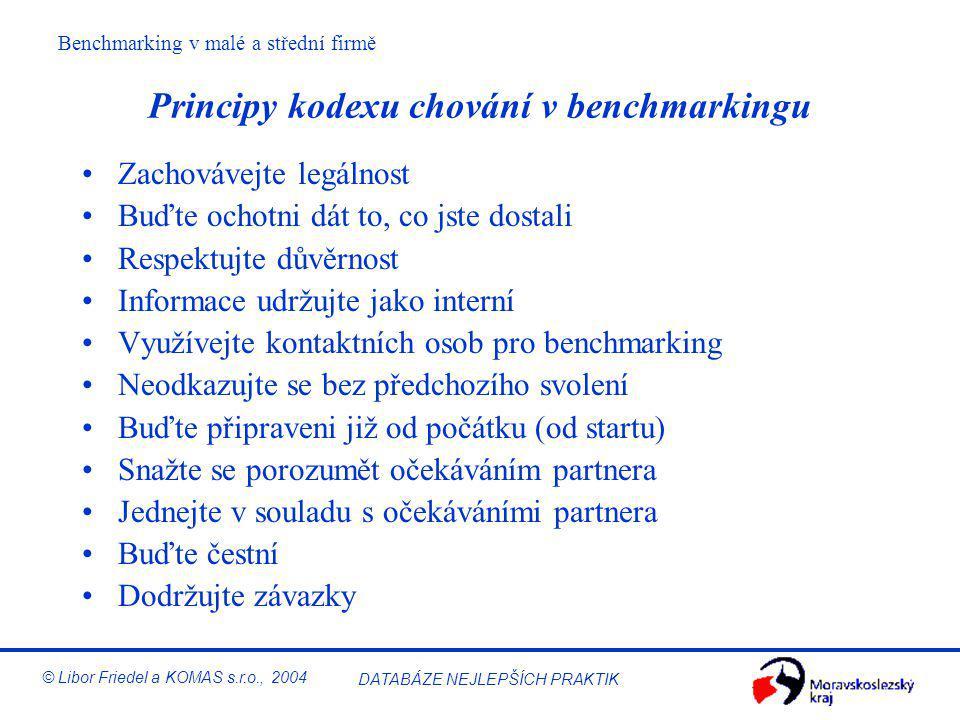 Benchmarking v malé a střední firmě © Libor Friedel a KOMAS s.r.o., 2004 DATABÁZE NEJLEPŠÍCH PRAKTIK Kodex vedení benchmarkingu Kodex vedení benchmark