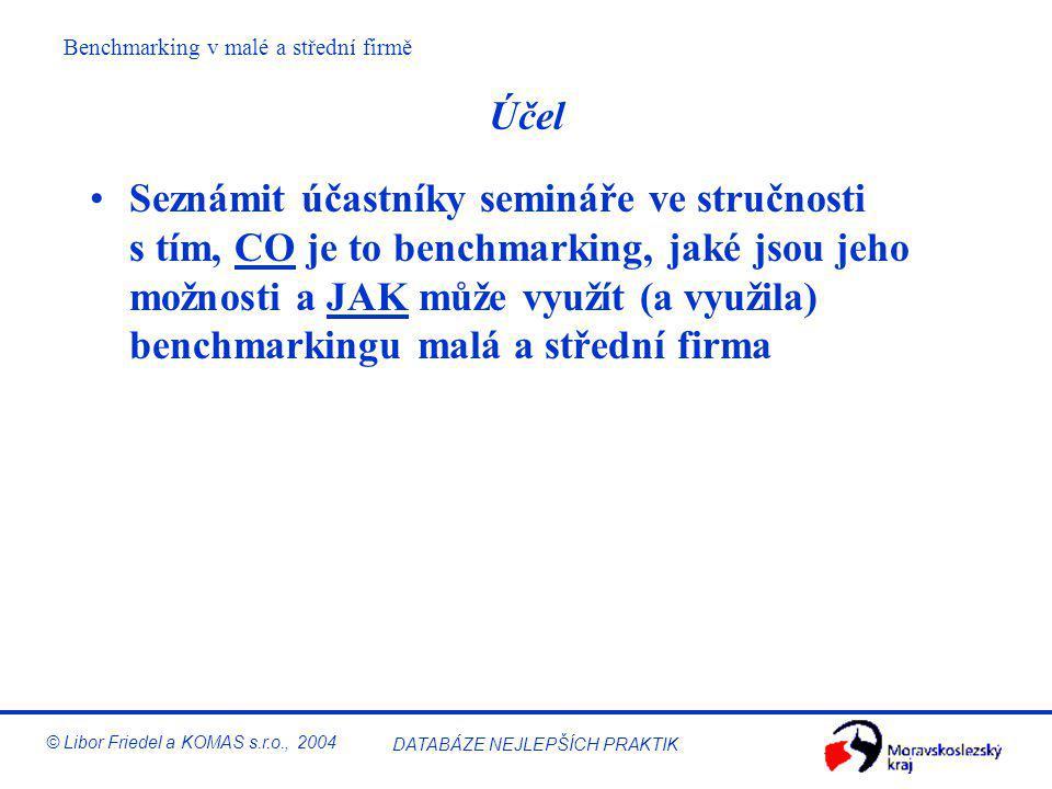 DATABÁZE NEJLEPŠÍCH PRAKTIK © Libor Friedel a KOMAS s.r.o., 2004 VYUŽITÍ BENCHMARKINGU V MALÝCH A STŘEDNÍCH PODNICÍCH QMS – ISO 9001, ISO/TS 16949