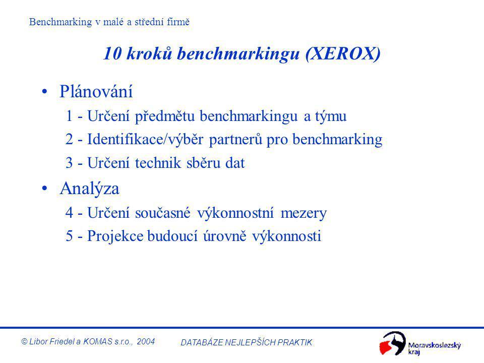 Benchmarking v malé a střední firmě © Libor Friedel a KOMAS s.r.o., 2004 DATABÁZE NEJLEPŠÍCH PRAKTIK Model ISO 9001:2000 (důležitost procesního benchm