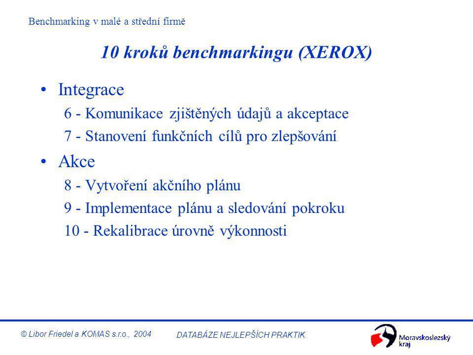 Benchmarking v malé a střední firmě © Libor Friedel a KOMAS s.r.o., 2004 DATABÁZE NEJLEPŠÍCH PRAKTIK 10 kroků benchmarkingu (XEROX) Plánování 1 - Urče