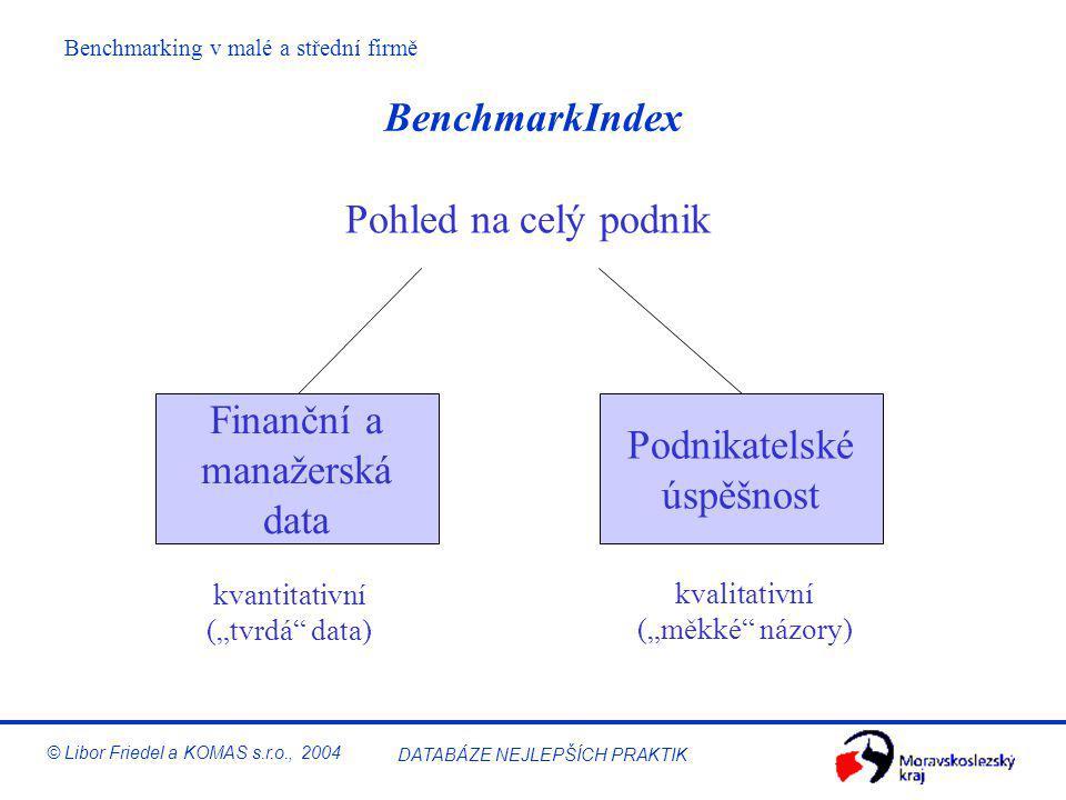 Benchmarking v malé a střední firmě © Libor Friedel a KOMAS s.r.o., 2004 DATABÁZE NEJLEPŠÍCH PRAKTIK Dotazník Ověření Vložení dat Zpráva Akční plán Pr