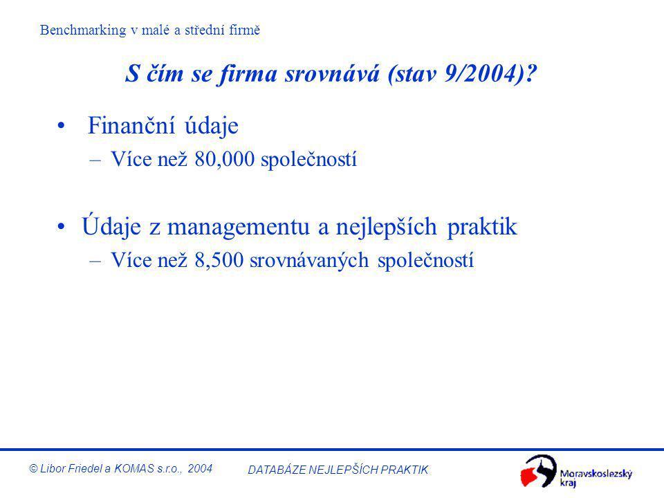Benchmarking v malé a střední firmě © Libor Friedel a KOMAS s.r.o., 2004 DATABÁZE NEJLEPŠÍCH PRAKTIK BenchmarkIndex Finanční a manažerská data Podnika
