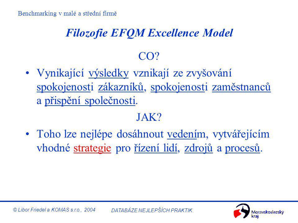 Benchmarking v malé a střední firmě © Libor Friedel a KOMAS s.r.o., 2004 DATABÁZE NEJLEPŠÍCH PRAKTIK Výtečnost (excelence) Výtečnost je (dle EFQM) def