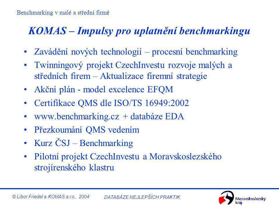DATABÁZE NEJLEPŠÍCH PRAKTIK © Libor Friedel a KOMAS s.r.o., 2004 Benchmarking a KOMAS, spol. s r.o. (jako malá a střední firma)
