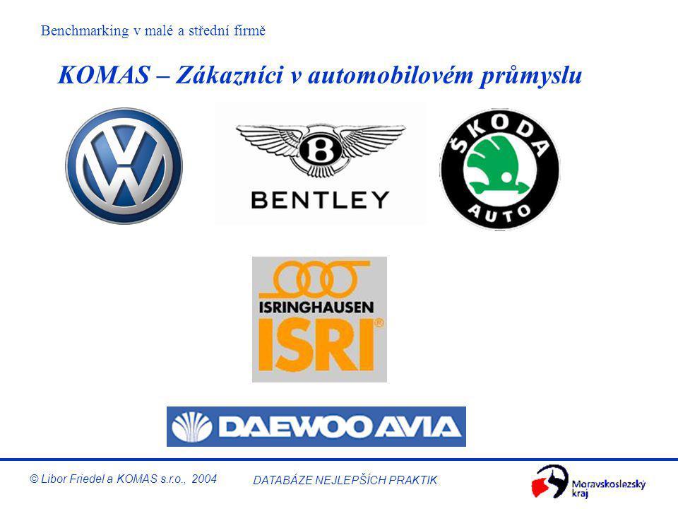 Benchmarking v malé a střední firmě © Libor Friedel a KOMAS s.r.o., 2004 DATABÁZE NEJLEPŠÍCH PRAKTIK KOMAS – Výrobce dílů pro automobilový průmysl