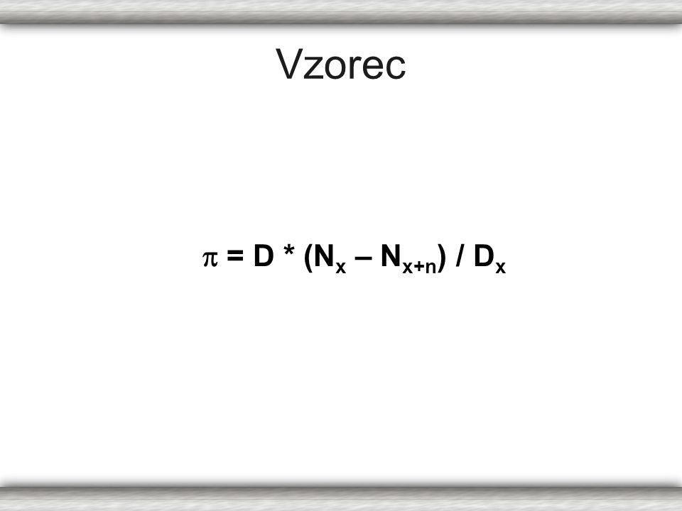 Vzorec  = D * (N x – N x+n ) / D x