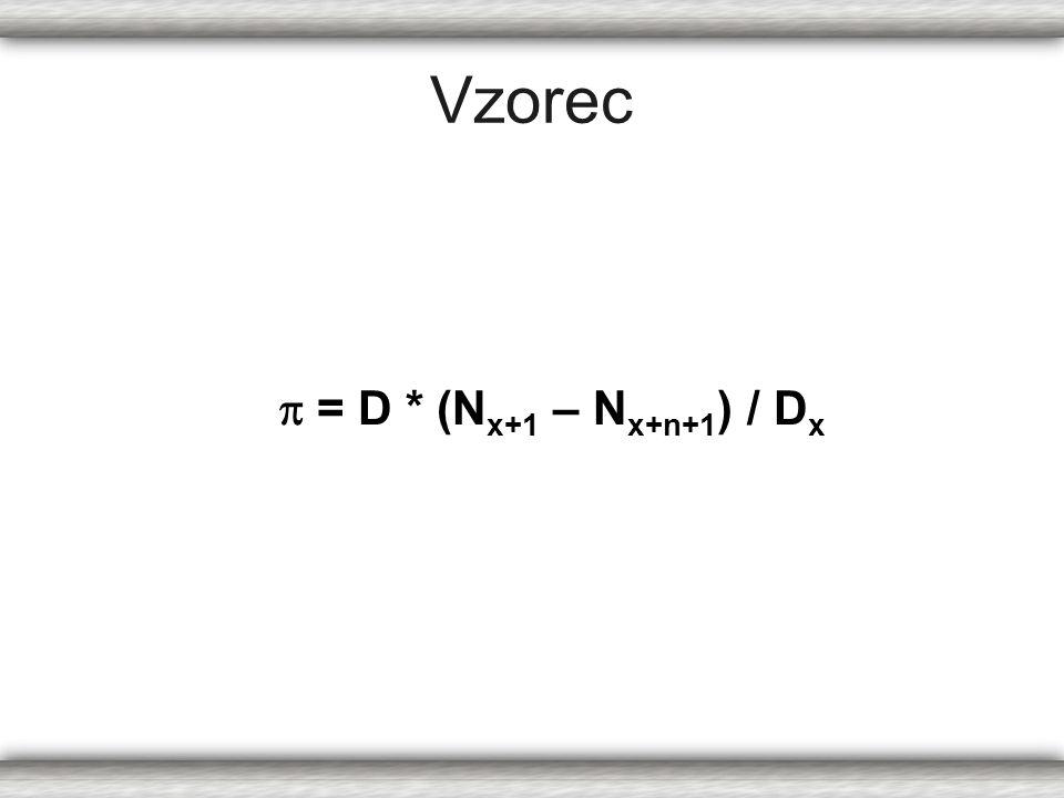 Vzorec  = D * (N x+1 – N x+n+1 ) / D x