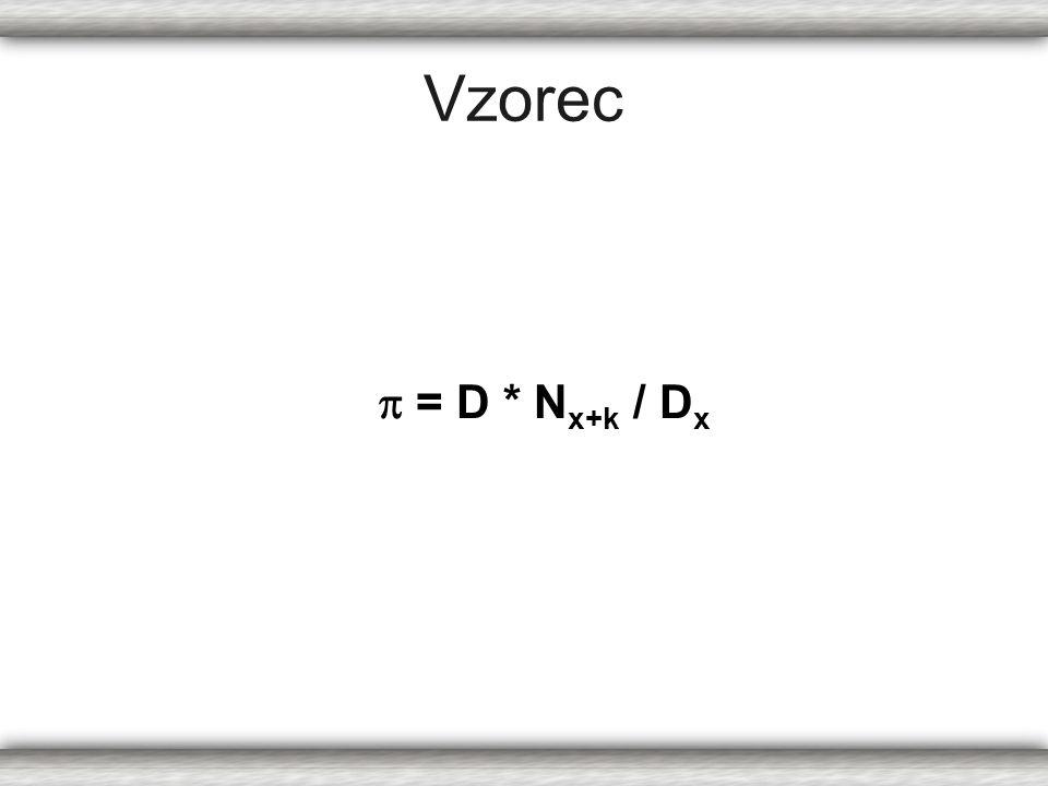Vzorec  = D * N x+k / D x