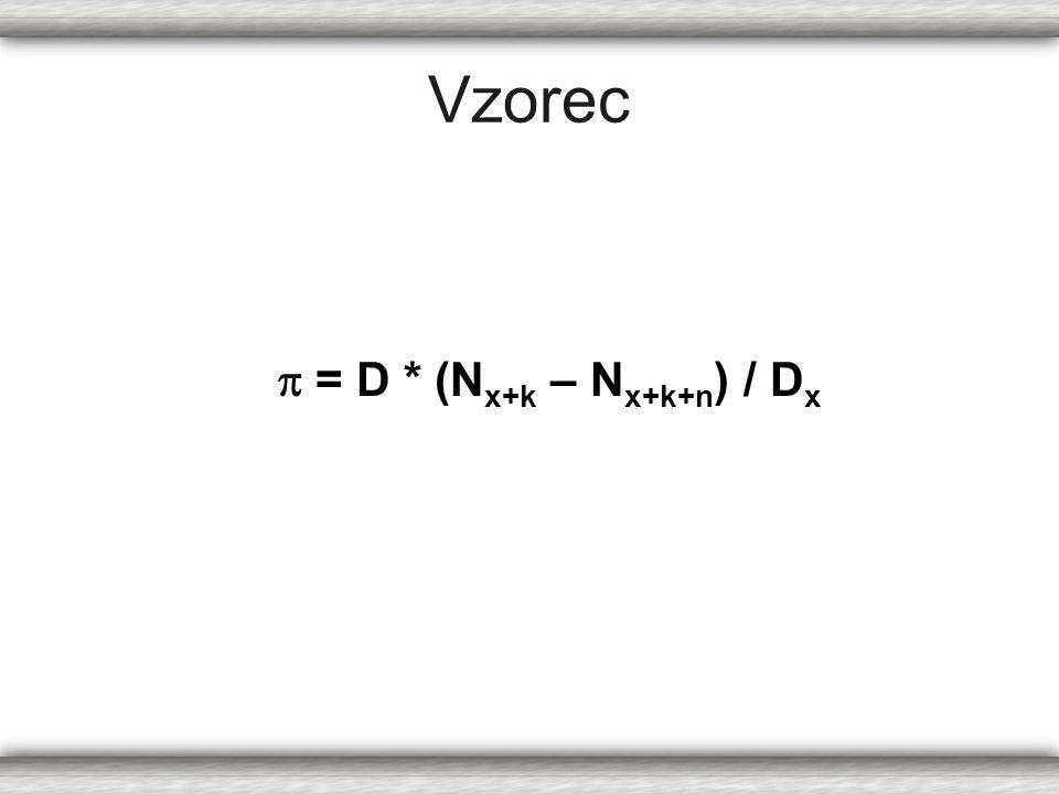 Vzorec  = D * (N x+k – N x+k+n ) / D x