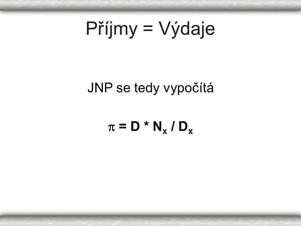 Příjmy = Výdaje JNP se tedy vypočítá  = D * N x / D x