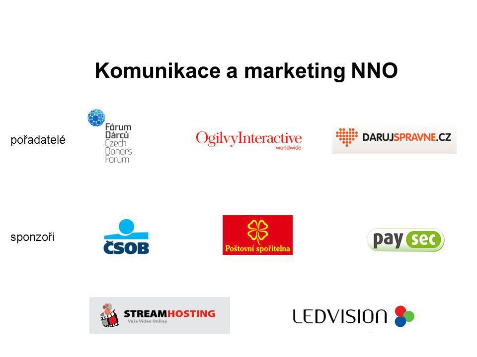 Komunikace a marketing NNO pořadatelé sponzoři