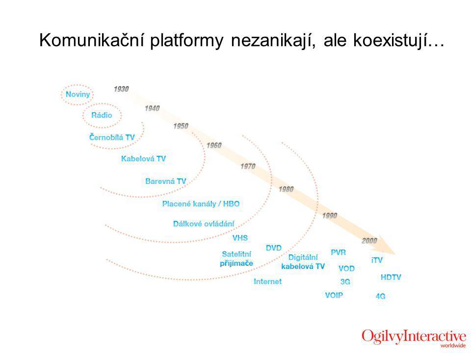 Komunikační platformy nezanikají, ale koexistují…
