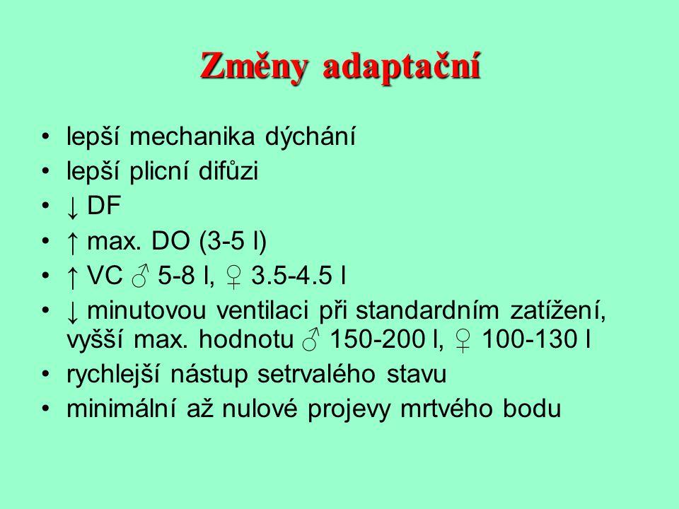 Změny adaptační lepší mechanika dýchání lepší plicní difůzi ↓ DF ↑ max. DO (3-5 l) ↑ VC ♂ 5-8 l, ♀ 3.5-4.5 l ↓ minutovou ventilaci při standardním zat