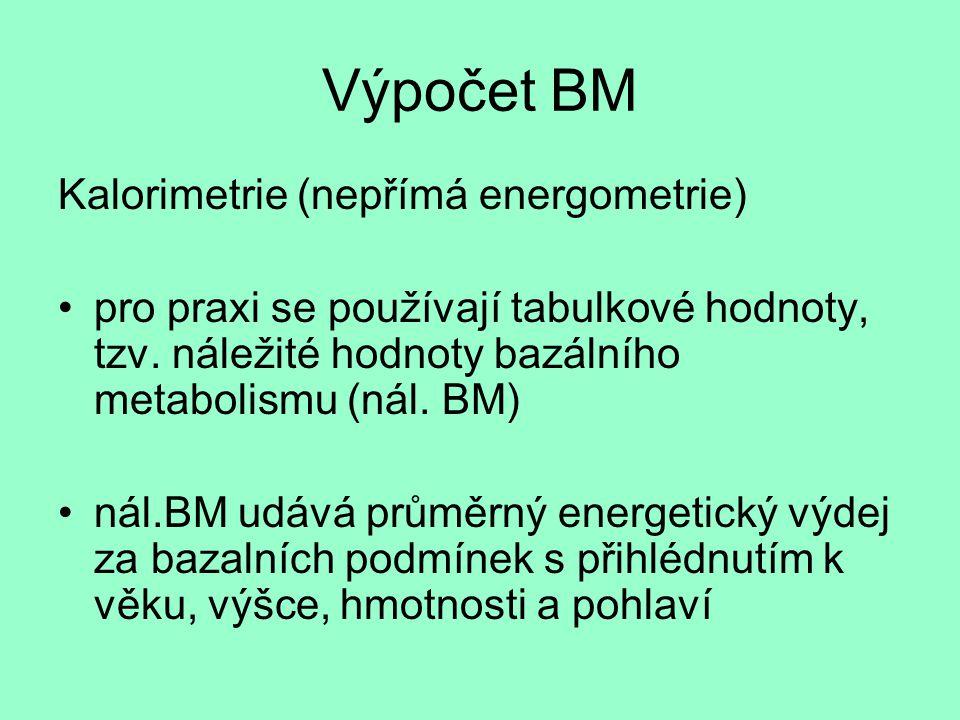 Výpočet BM Kalorimetrie (nepřímá energometrie) pro praxi se používají tabulkové hodnoty, tzv. náležité hodnoty bazálního metabolismu (nál. BM) nál.BM