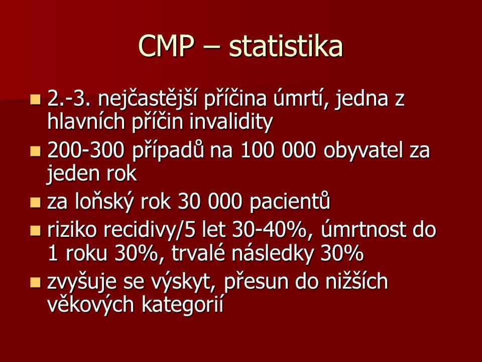 CMP – statistika 2.-3. nejčastější příčina úmrtí, jedna z hlavních příčin invalidity 2.-3. nejčastější příčina úmrtí, jedna z hlavních příčin invalidi