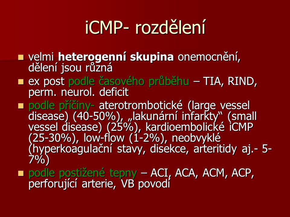 iCMP- rozdělení velmi heterogenní skupina onemocnění, dělení jsou různá velmi heterogenní skupina onemocnění, dělení jsou různá ex post podle časového průběhu – TIA, RIND, perm.