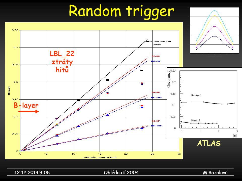 12.12.2014 9:09Ohlédnutí 2004M.Bazalová Random trigger LBL_22 ztráty hitů B-layer ATLAS