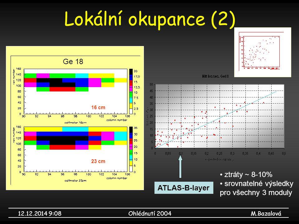 12.12.2014 9:09Ohlédnutí 2004M.Bazalová Lokální okupance (2) ATLAS-B-layer Ge 18 16 cm 23 cm ztráty ~ 8-10% srovnatelné výsledky pro všechny 3 moduly