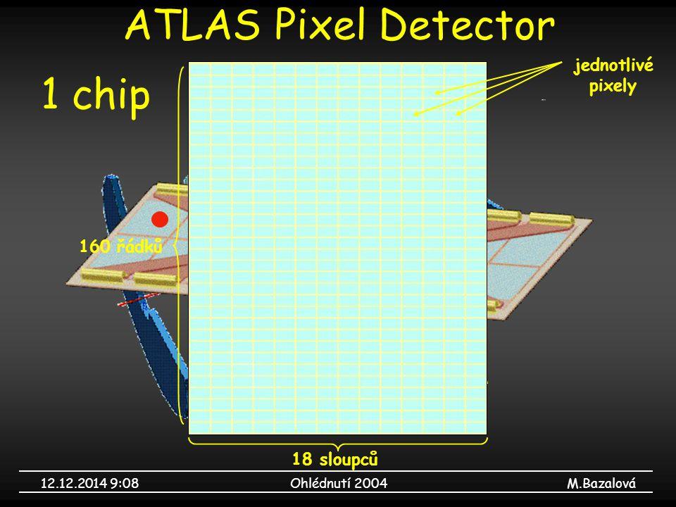 12.12.2014 9:09Ohlédnutí 2004M.Bazalová ATLAS Pixel Detector 18 sloupců 160 řádků 1 chip jednotlivé pixely
