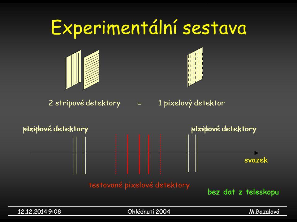 12.12.2014 9:09Ohlédnutí 2004M.Bazalová Experimentální sestava stripové detektory testované pixelové detektory svazek pixelové detektory 2 stripové detektory1 pixelový detektor= bez dat z teleskopu