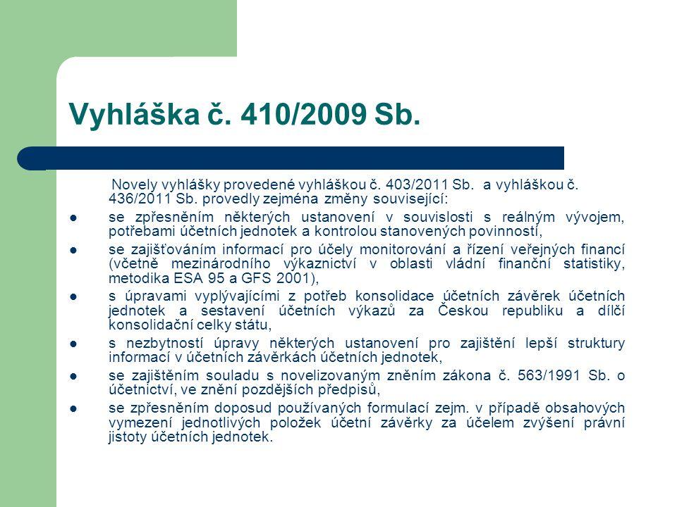 Vyhláška č. 410/2009 Sb. Novely vyhlášky provedené vyhláškou č. 403/2011 Sb. a vyhláškou č. 436/2011 Sb. provedly zejména změny související: se zpřesn