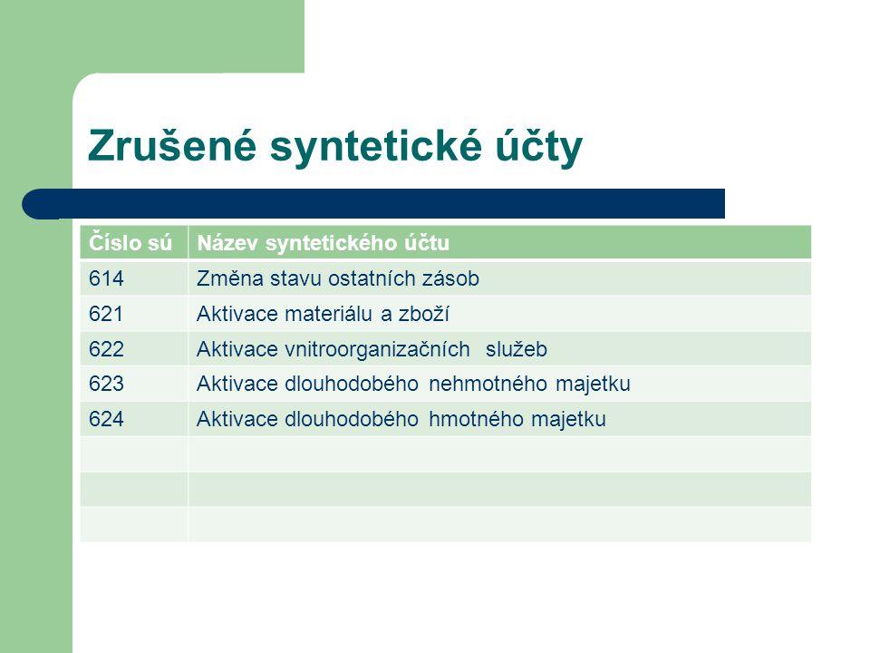 Zrušené syntetické účty Číslo súNázev syntetického účtu 614Změna stavu ostatních zásob 621Aktivace materiálu a zboží 622Aktivace vnitroorganizačních s