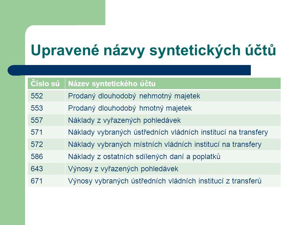 Upravené názvy syntetických účtů Číslo súNázev syntetického účtu 552Prodaný dlouhodobý nehmotný majetek 553Prodaný dlouhodobý hmotný majetek 557Náklady z vyřazených pohledávek 571Náklady vybraných ústředních vládních institucí na transfery 572Náklady vybraných místních vládních institucí na transfery 586Náklady z ostatních sdílených daní a poplatků 643Výnosy z vyřazených pohledávek 671Výnosy vybraných ústředních vládních institucí z transferů