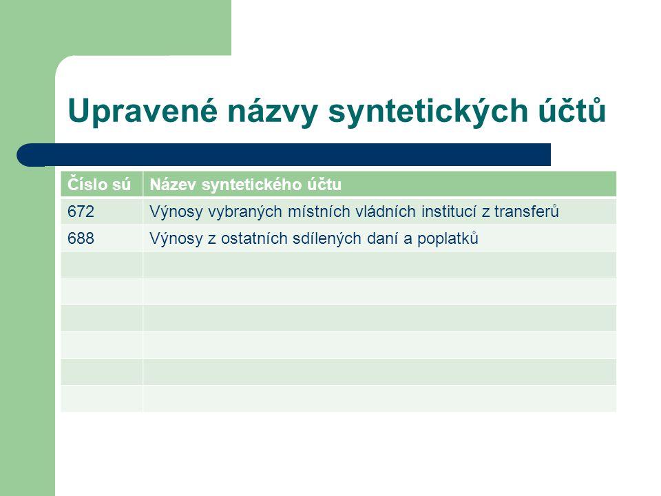 Upravené názvy syntetických účtů Číslo súNázev syntetického účtu 672Výnosy vybraných místních vládních institucí z transferů 688Výnosy z ostatních sdílených daní a poplatků